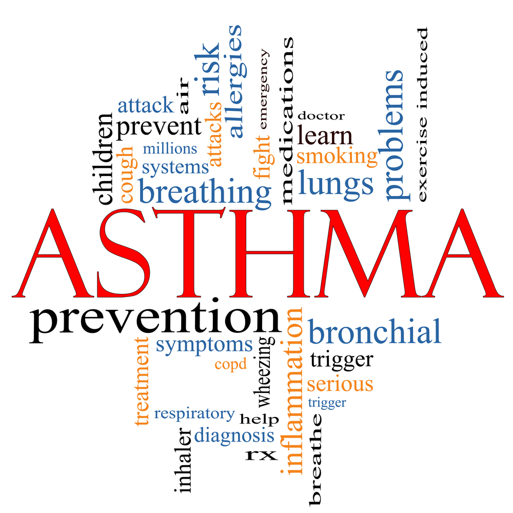 medication for asthma
