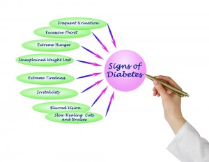 Signs of diabetes