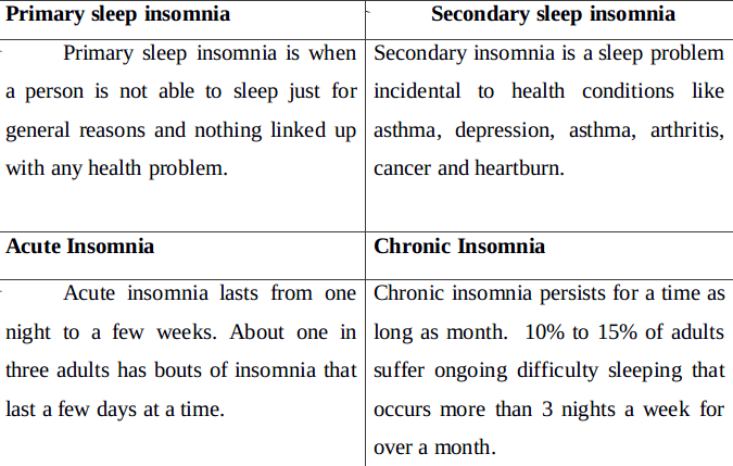 Types of Insomnia
