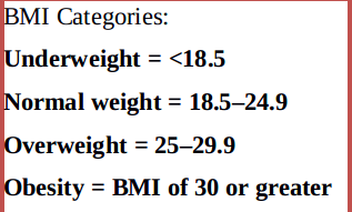 BMI measurement