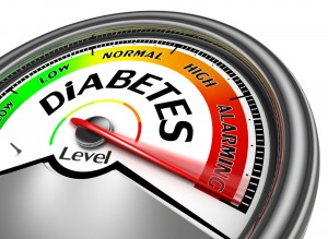 Beat Your Diabetes