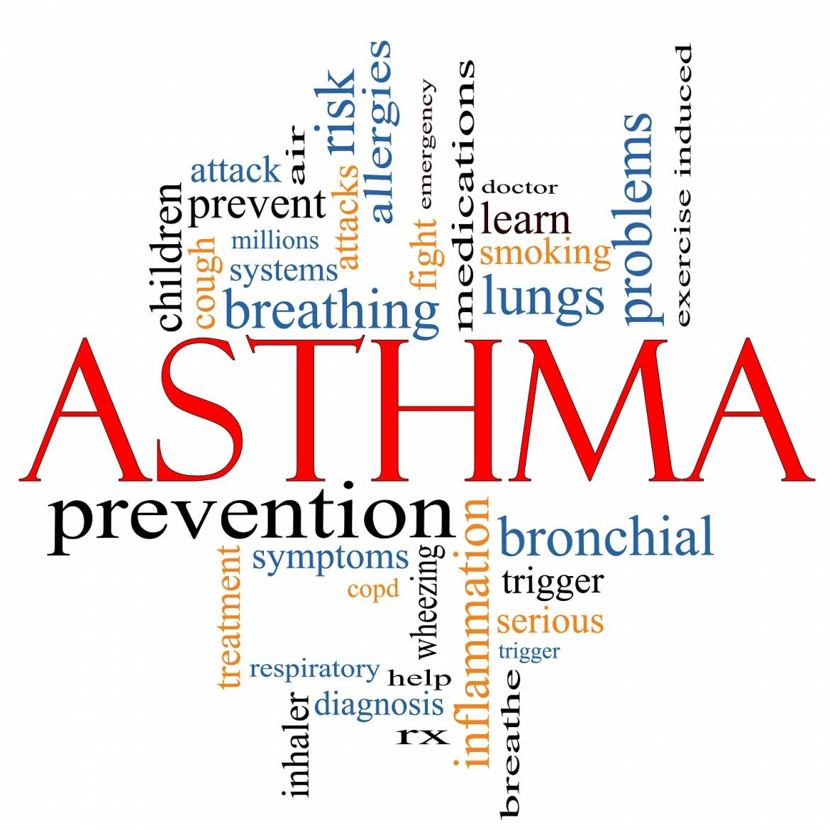 Pet-Allergens-and-Asthma.jpg