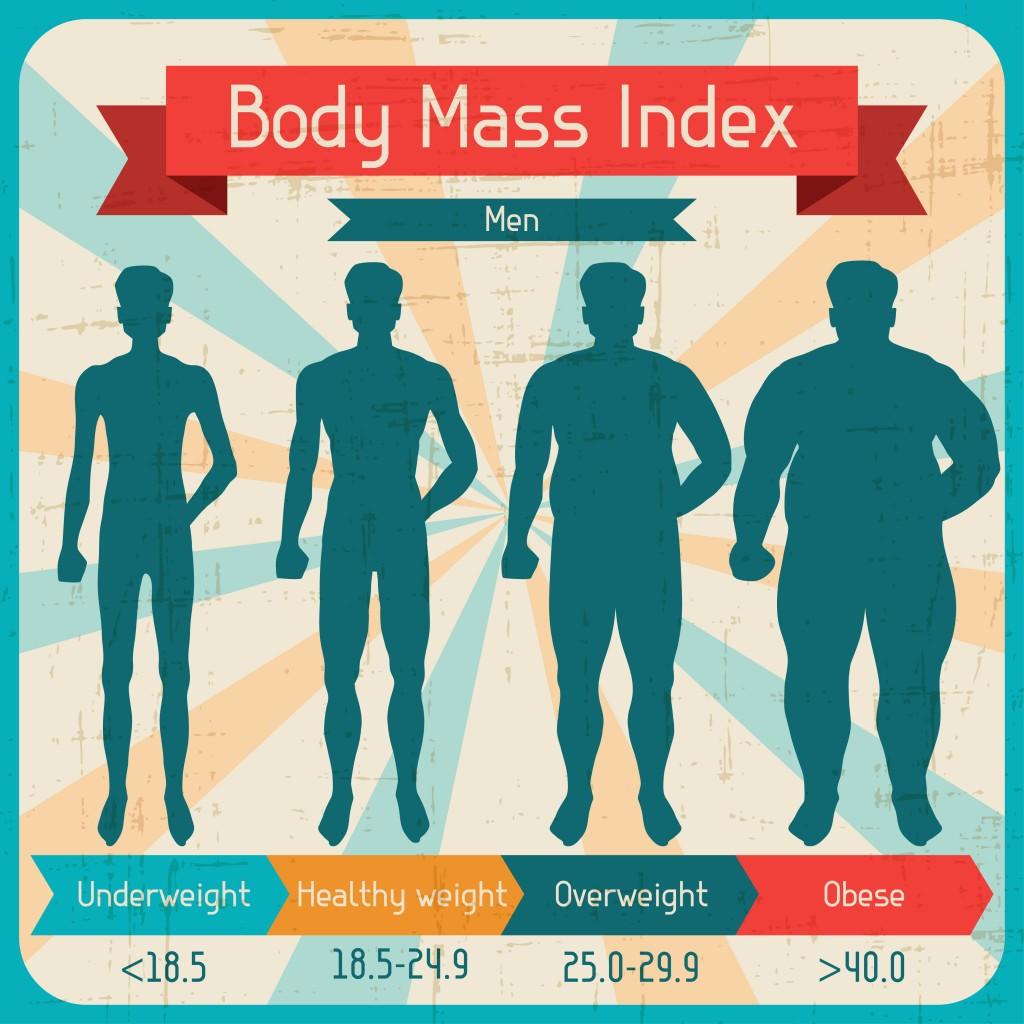 body mass index men