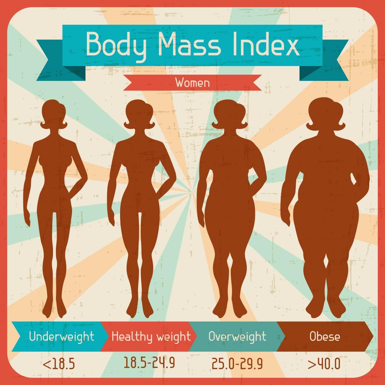 body-mass-index-women.jpg