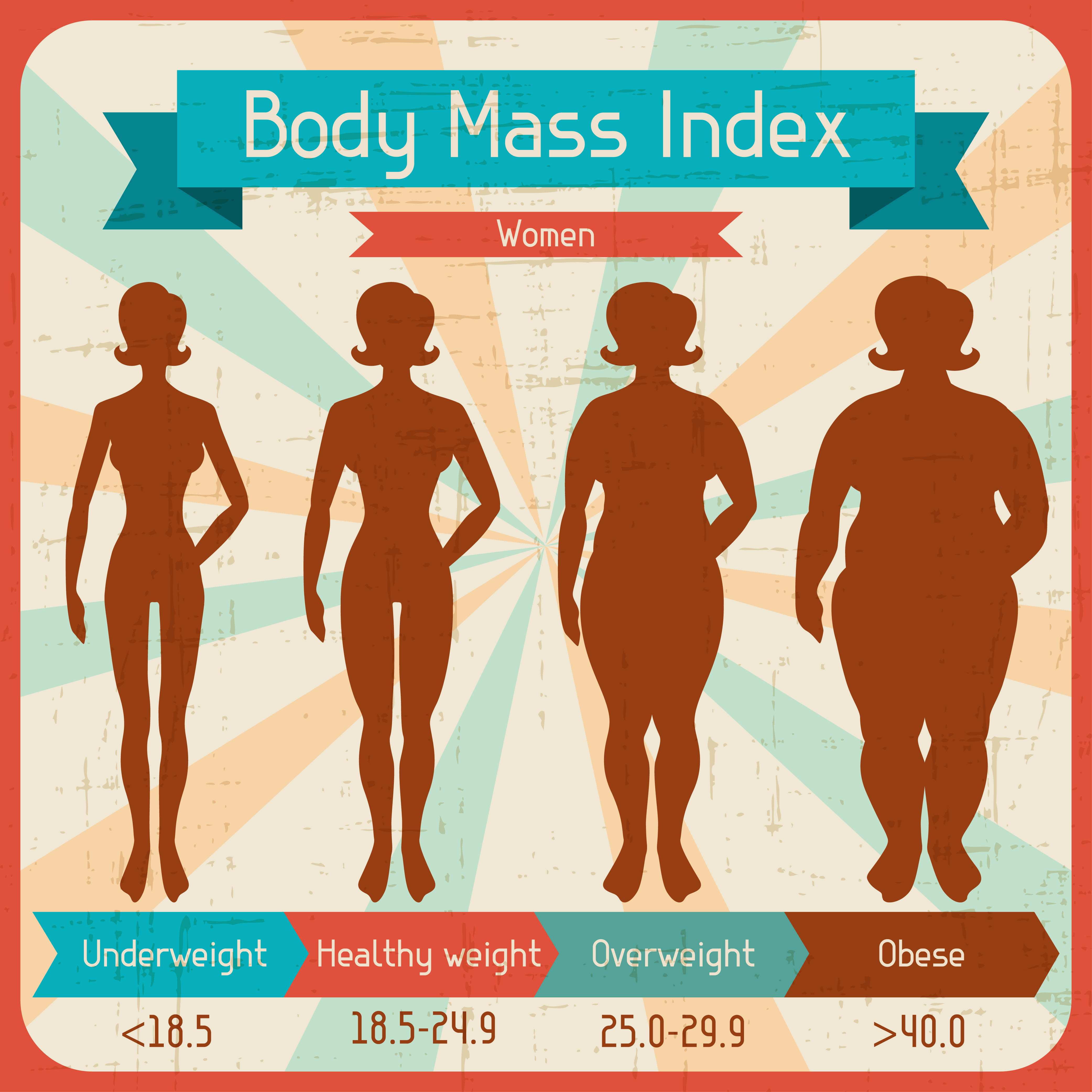 How To Calculate Bmi Biology By Martin Amis How Can Obesity Lead To  Diabetic Neuropathy?