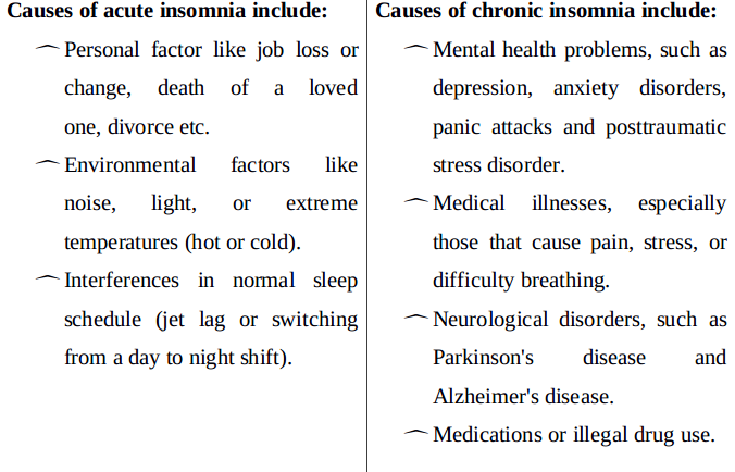 classification of insomnia