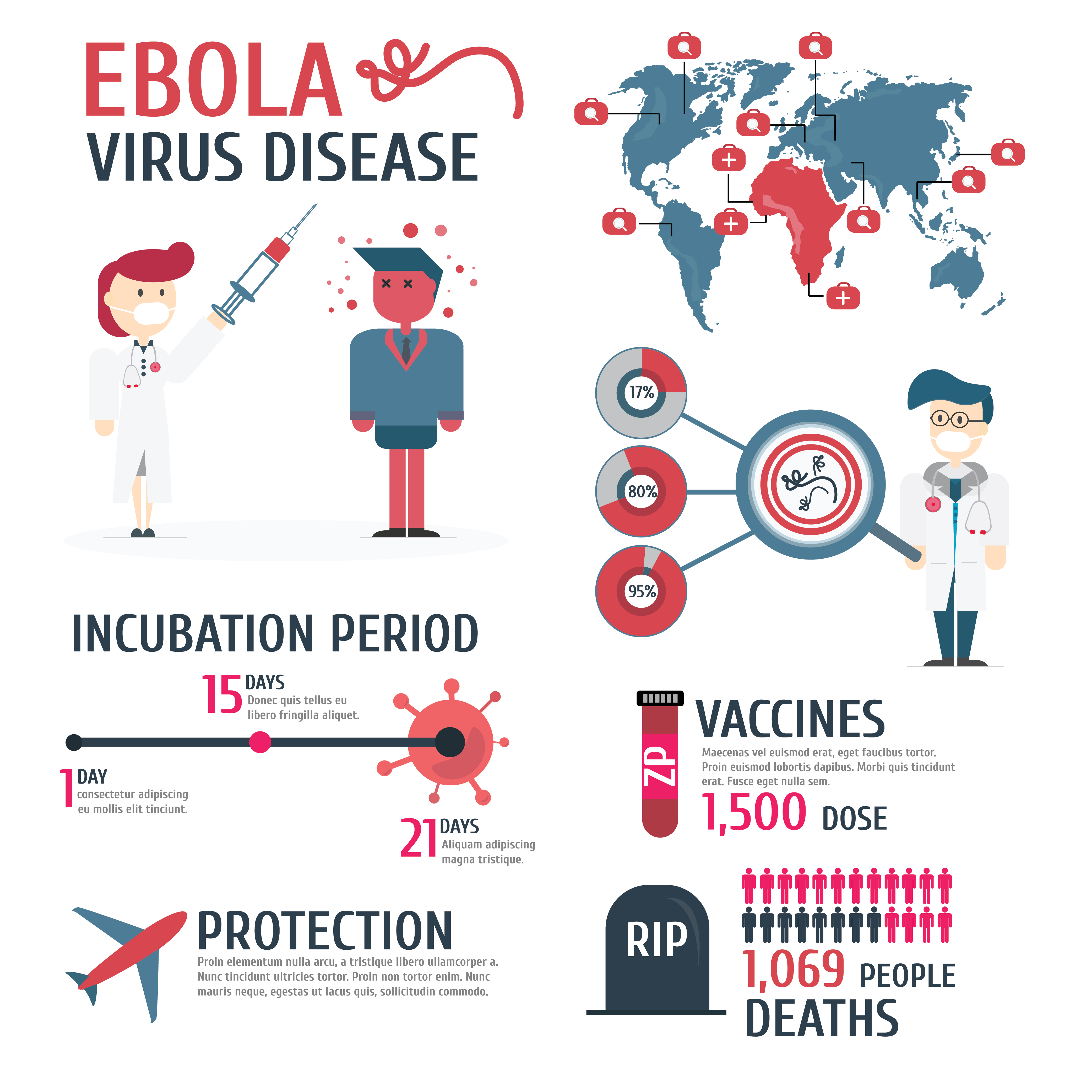 Ebola-Disease-Treatment-AllDayChemist-Health-Blog