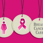 12 Tips : Breast Cancer prevention