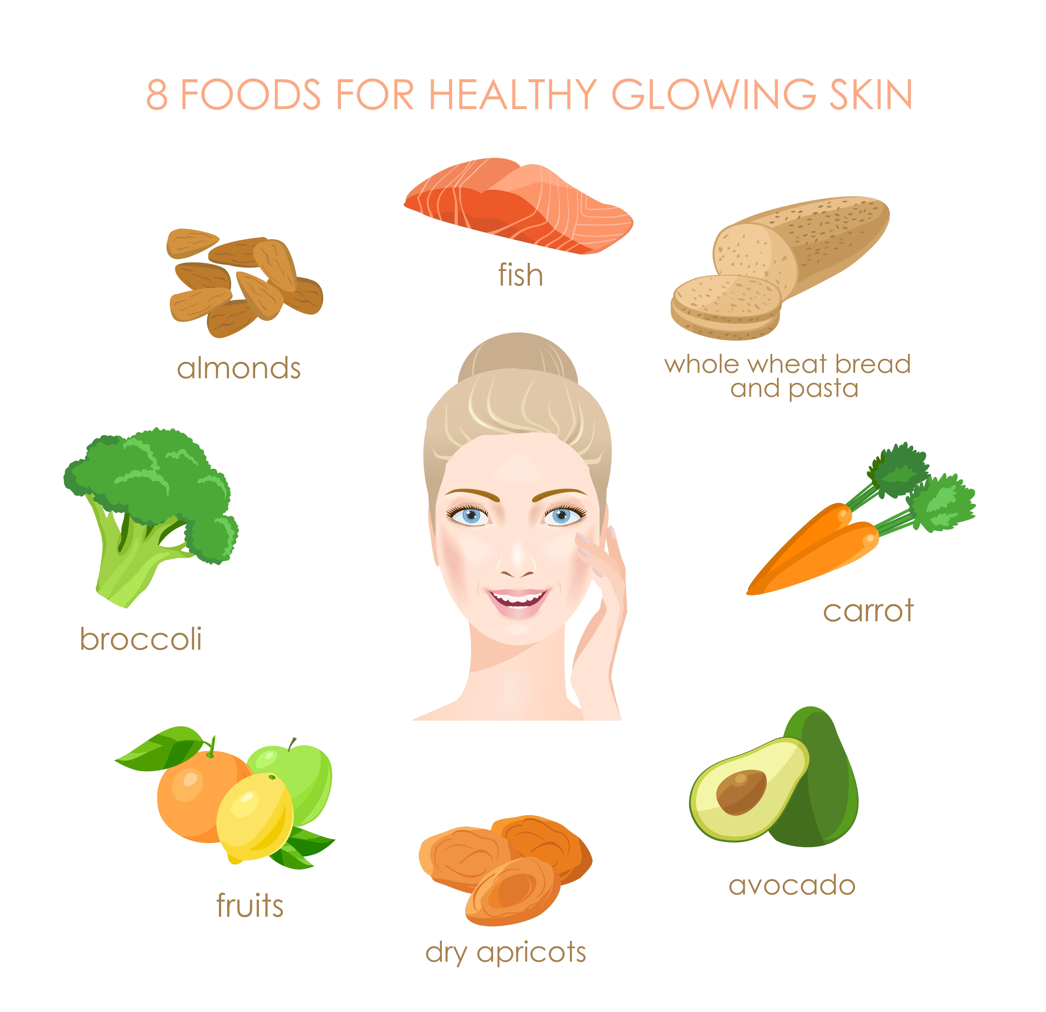Healthy diet for glowing skin