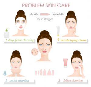 Oily Skin Care Essentials