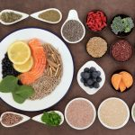 Best & Most Nutritious Foods in the World