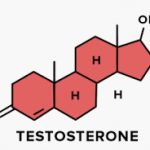 Sign and Symptoms of Low Testosterone