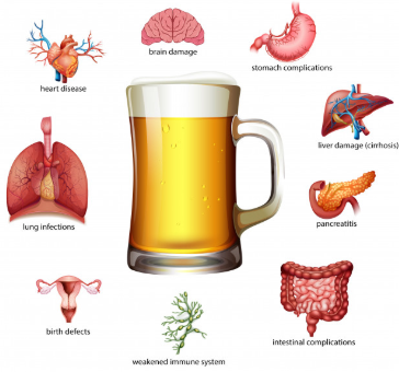 Short Term and Long-term Effects of Alcohol