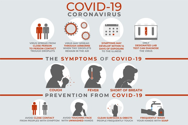 coronavirus-infographic-symptoms-prevention.jpg