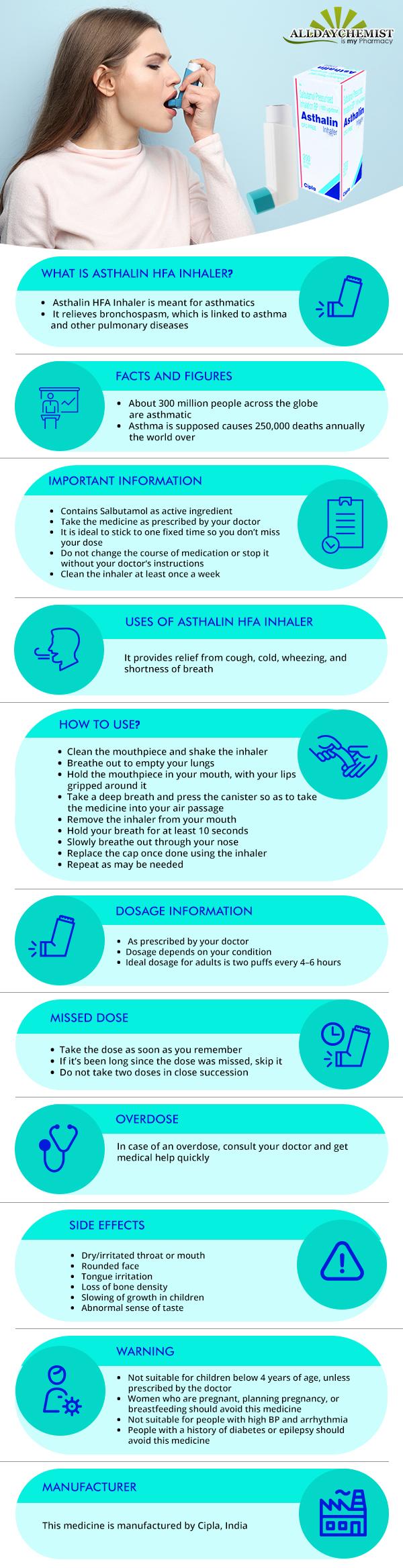 Asthalin HFA Inhaler 100 mcg (200 mdi)